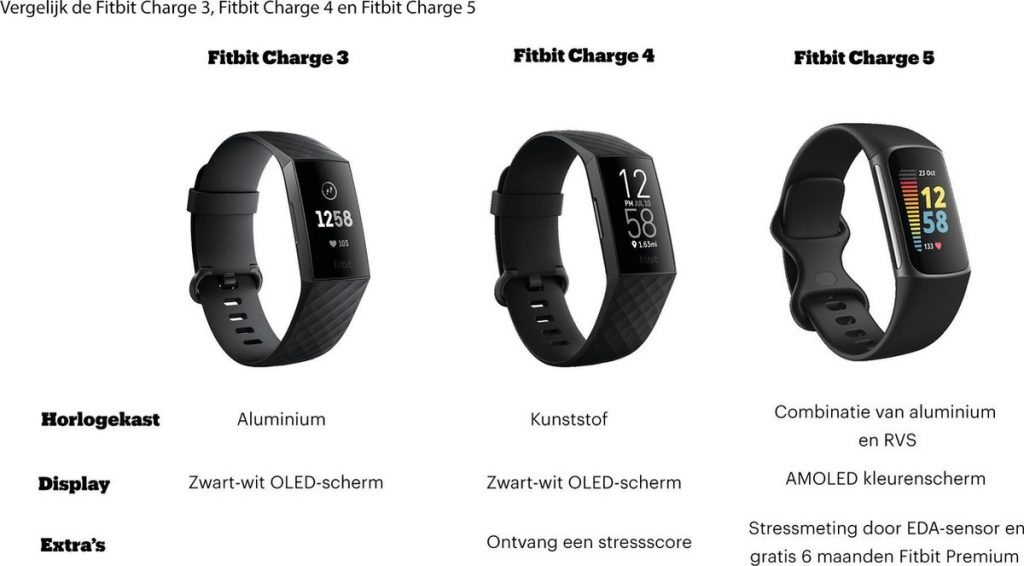 vergelijking-fitbit-charge-3-charge-4-charge-5